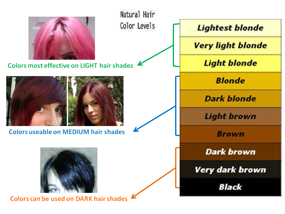 Things To Know Before Dyeing Hair Funky Streaks